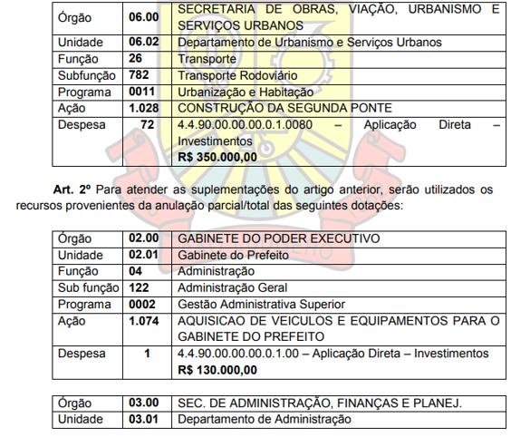 Câmara de Vereadores de São Ludgero: Três projetos aprovados em segunda votação e um em primeira